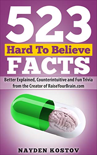 Free: 523 Hard To Believe Facts